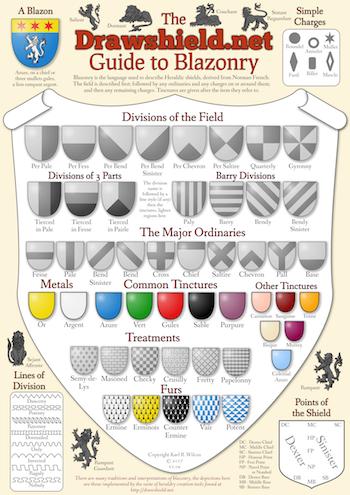 Heraldry Creation Tools | DrawShield